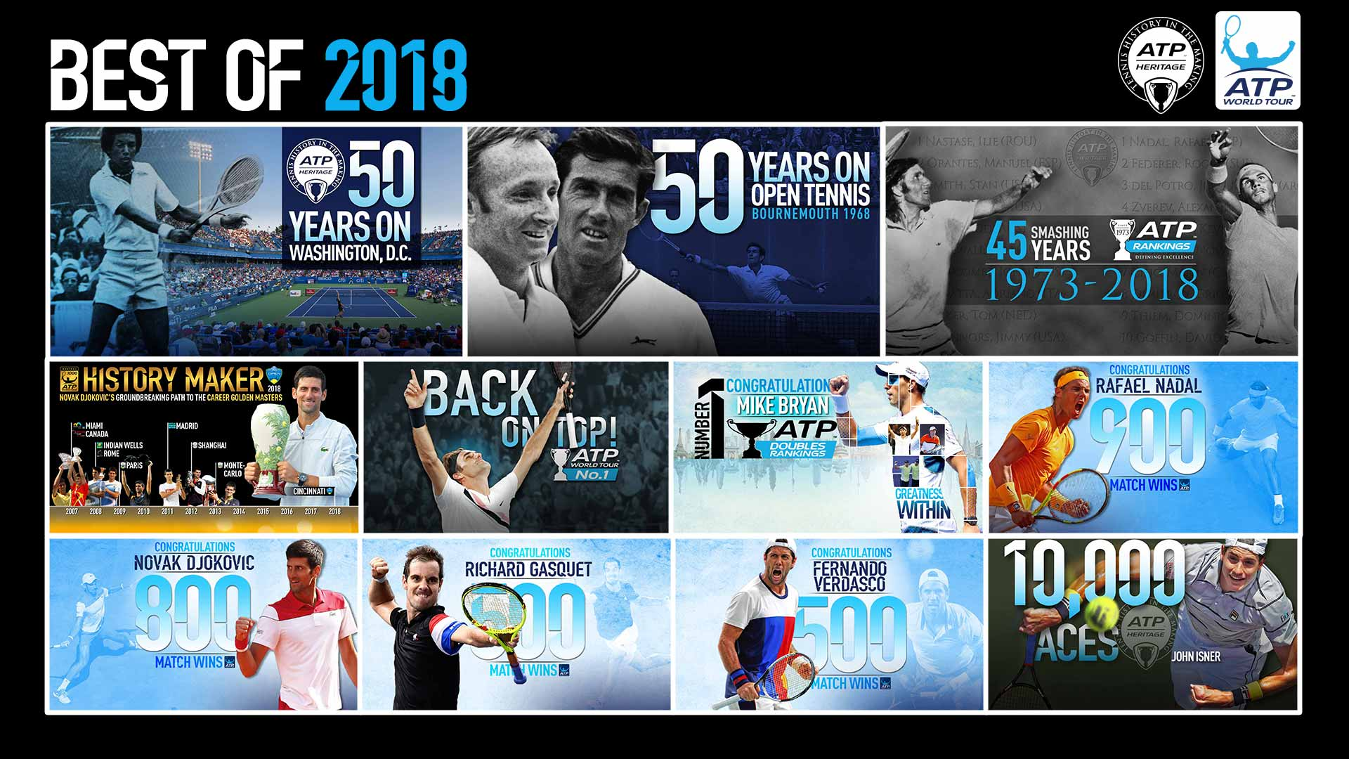 ATP Heritage in 2018
