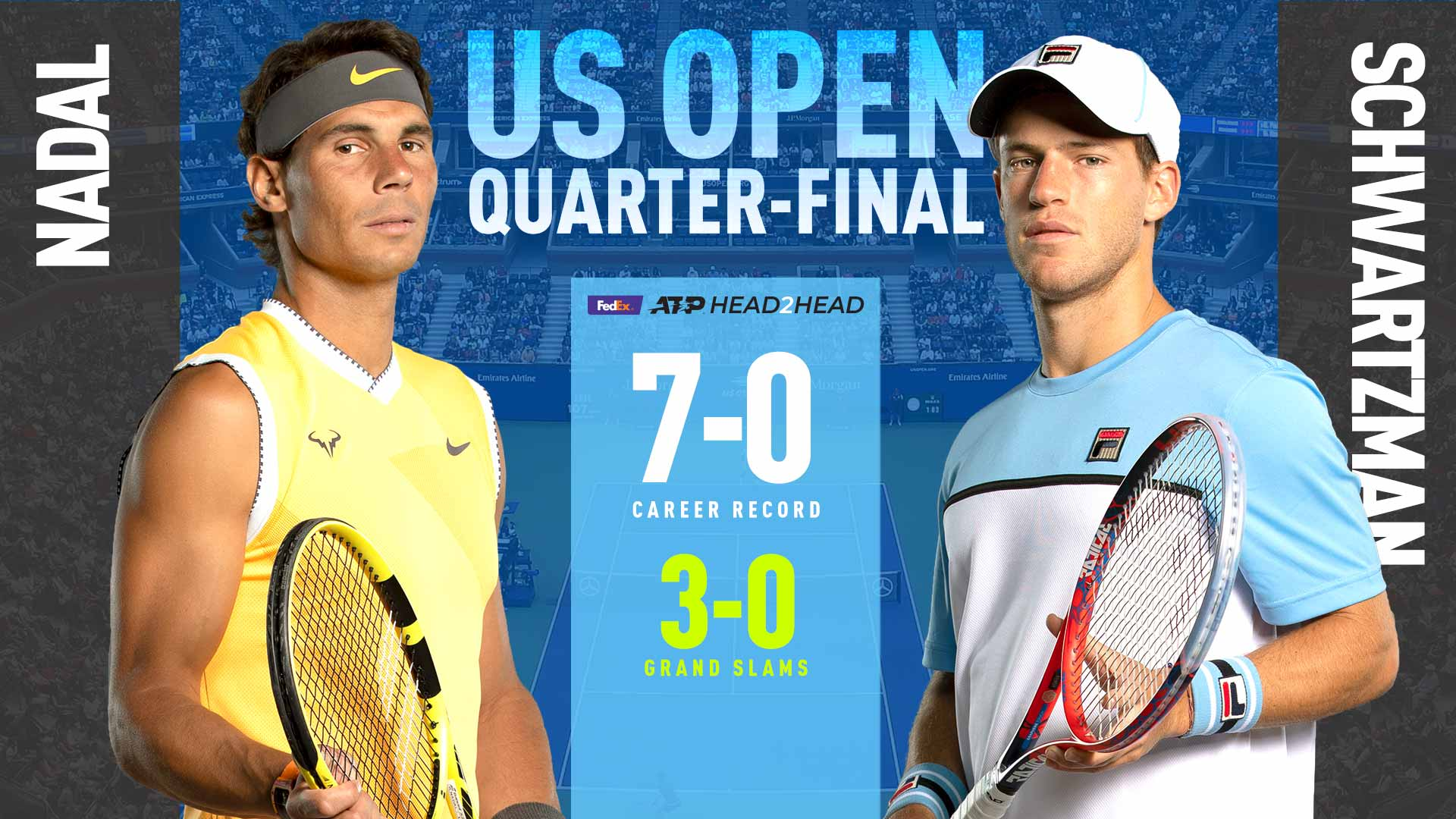 Rafael Nadal and Diego Schwartzman 2019 US Open QF